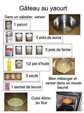 recette-gateau-au-yaourt